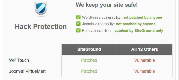 siteground黑客防护