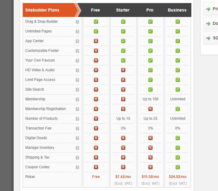 sitebuider plans