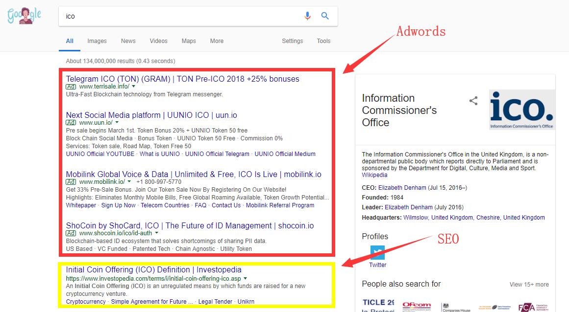 谷歌SEO和谷歌Adwords