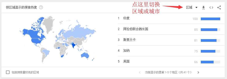 谷歌趋势热门国家和地区