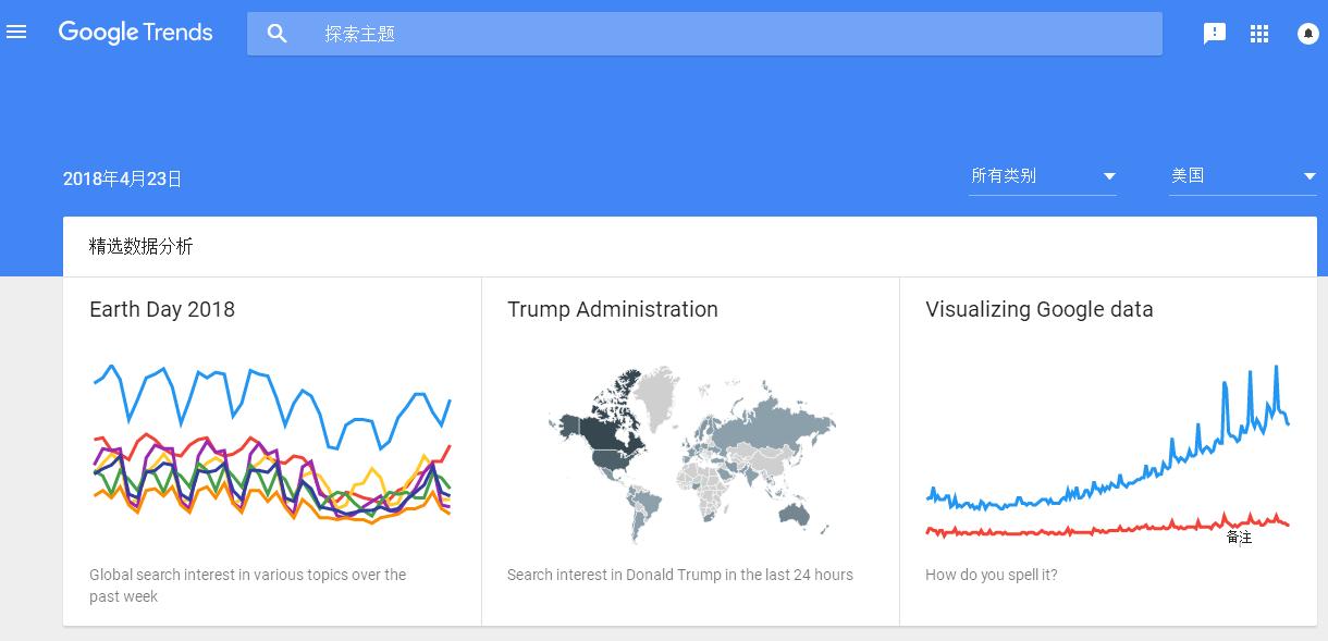 如何使用谷歌趋势