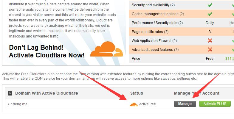 cloudflare CDN已激活