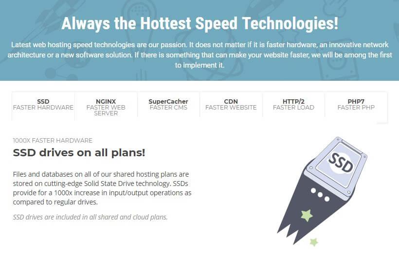 siteground速度技术