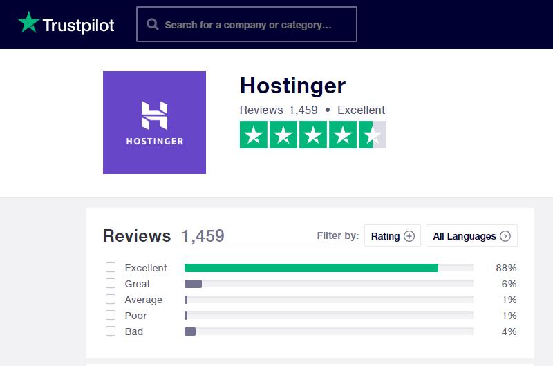 Hostinger口碑