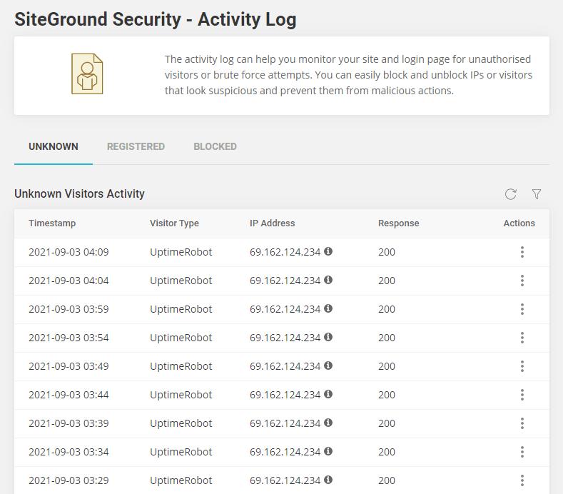 SiteGround Security - Activity Log
